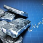 silver rate in Nashik